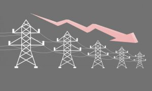 Electricity market
