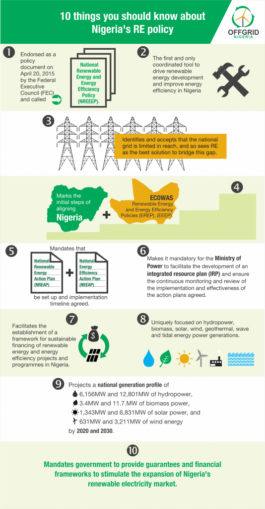 Nigeria's renewable energy policy - NREEEP