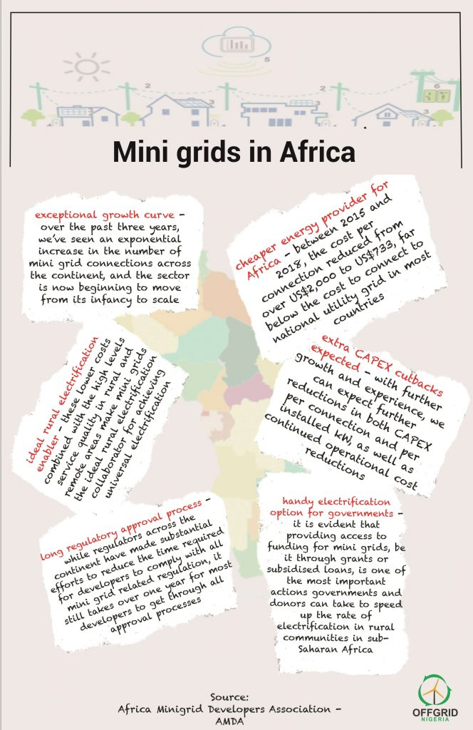 Africa's mini grid market report
