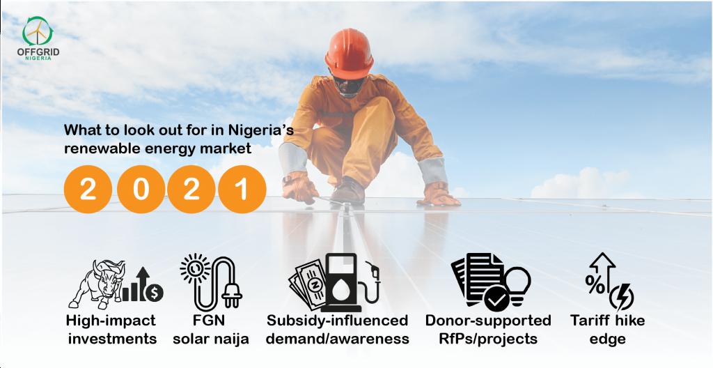 Nigeria's renewable energy market in 2021